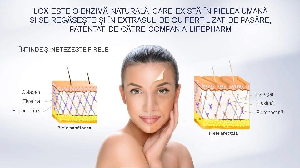 Lamiderm Apex bio ser unic pentru piele LOX enzima naturala