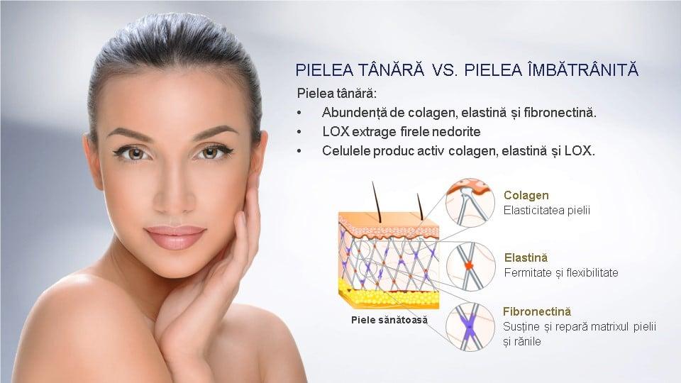 Lamiderm Apex bio ser unic pentru piele pielea tanara